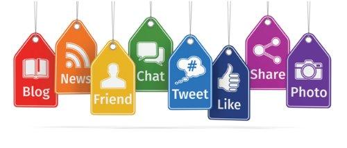 Analyze your Social Media Marketing Strategies
